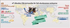 Eğitiminizi HİTÜ'de Alın, Değişim Programlarımızla Yurt Dışı Eğitim Fırsatını Kaçırmayın